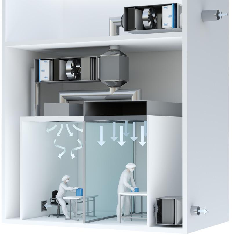 Principles of Cleanroom Testing (หลักการตรวจสอบห้องสะอาด)